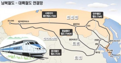 Trans-Korean Railway - KoreanLII